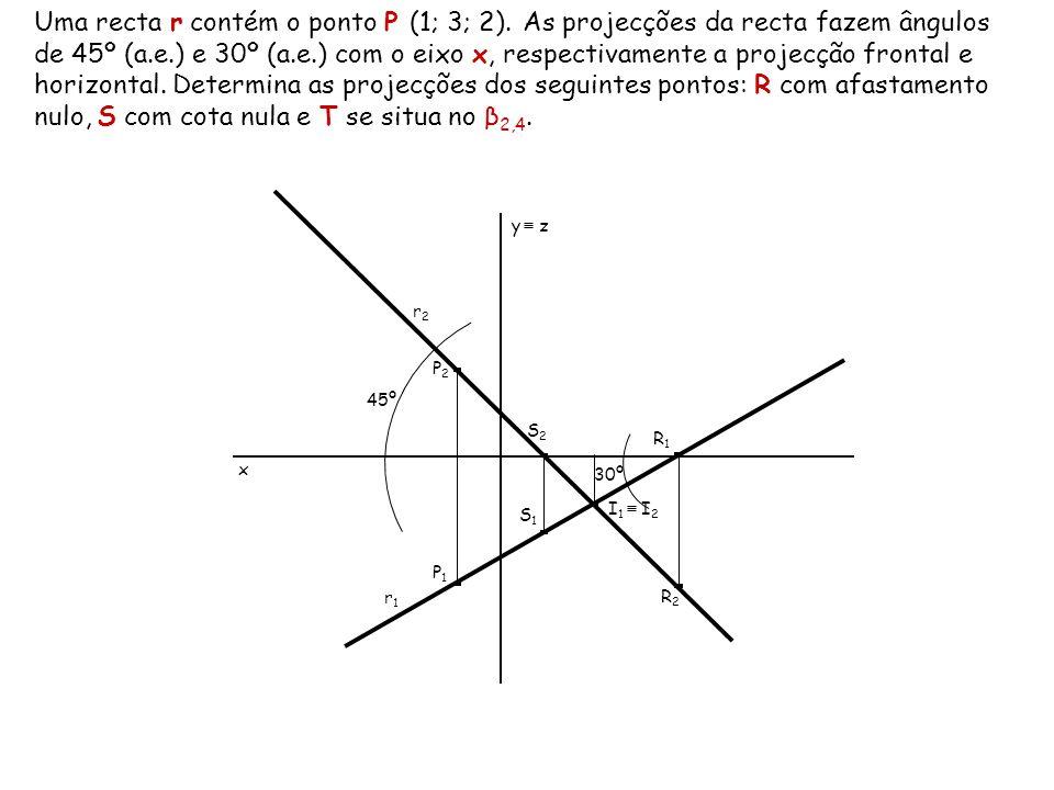 Uma recta r contém o ponto P (1; 3; 2)