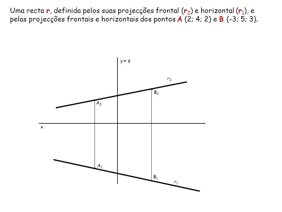 Uma recta r, definida pelos suas projecções frontal (r2) e horizontal (r1), e pelas projecções frontais e horizontais dos pontos A (2; 4; 2) e B (-3; 5; 3).