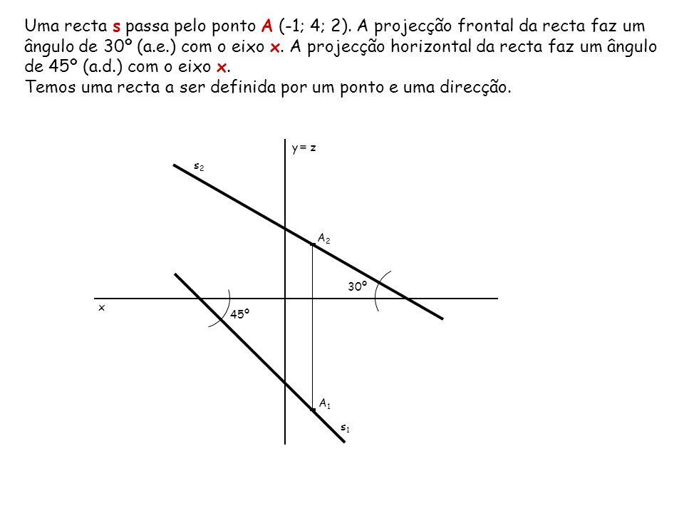 Temos uma recta a ser definida por um ponto e uma direcção.