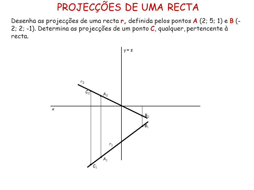 PROJECÇÕES DE UMA RECTA