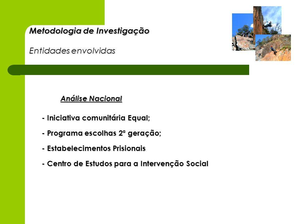 Metodologia de Investigação Entidades envolvidas