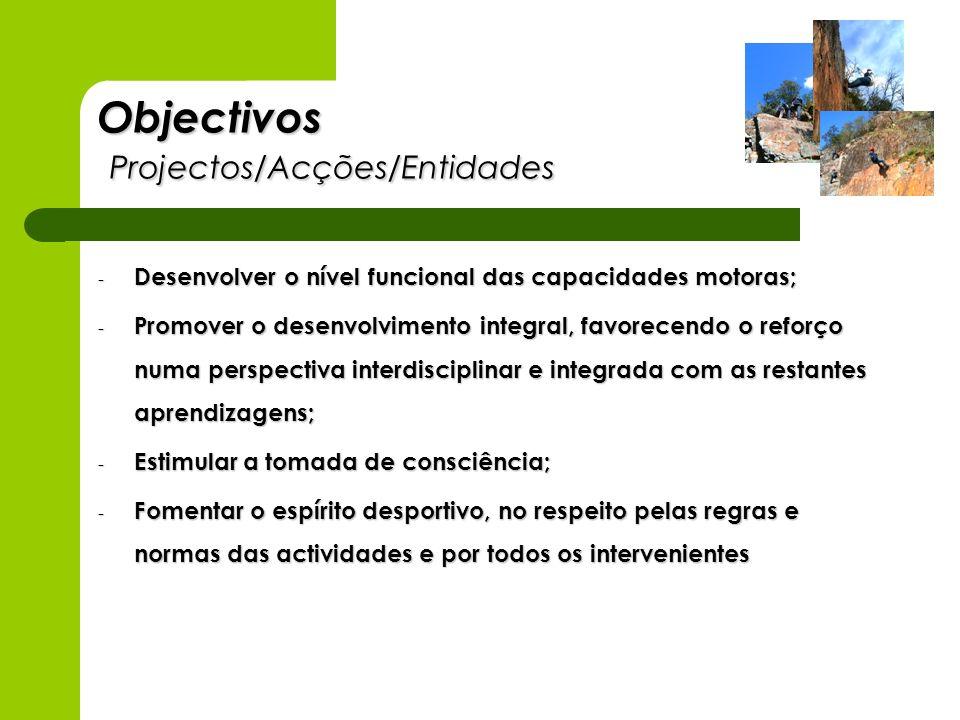 Objectivos Projectos/Acções/Entidades