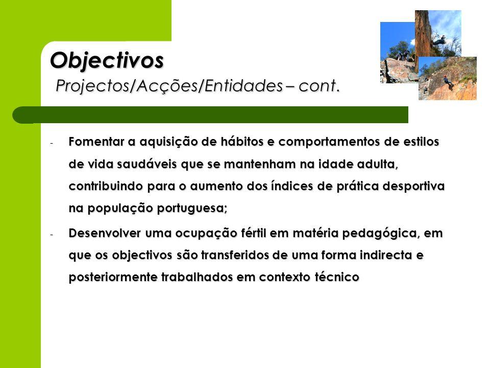 Objectivos Projectos/Acções/Entidades – cont.