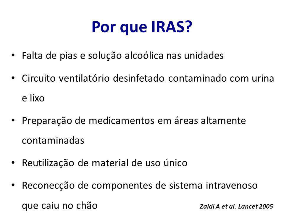 Por que IRAS Falta de pias e solução alcoólica nas unidades
