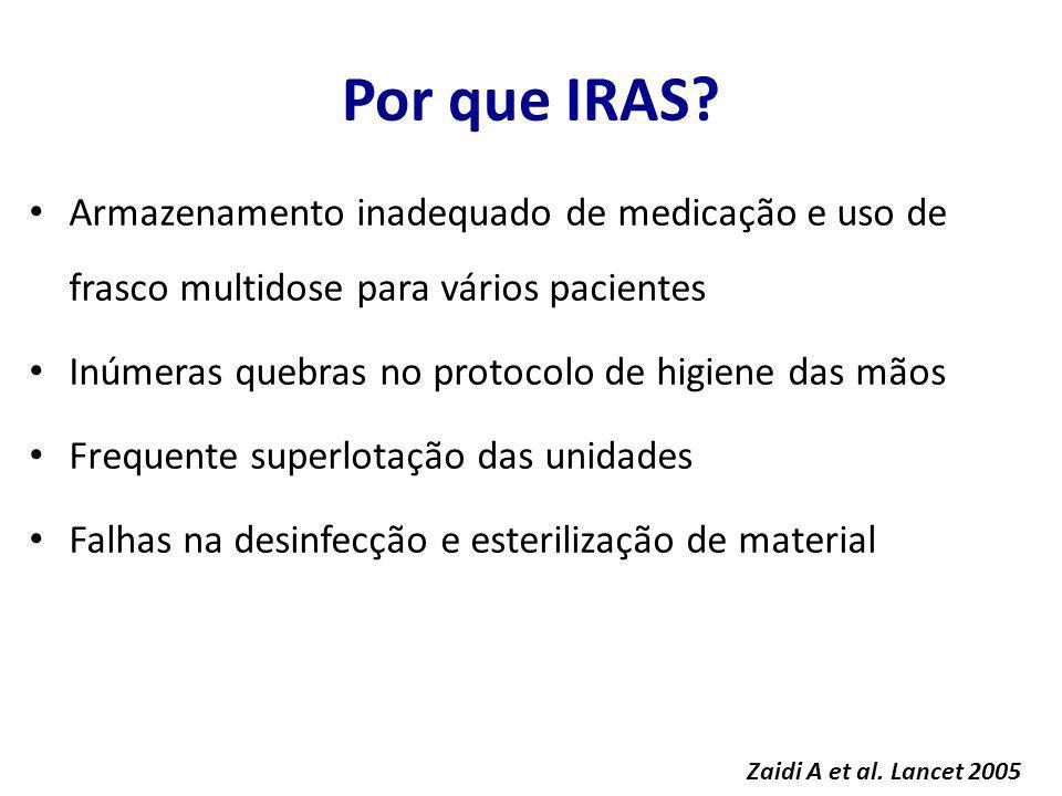 Por que IRAS Armazenamento inadequado de medicação e uso de frasco multidose para vários pacientes.