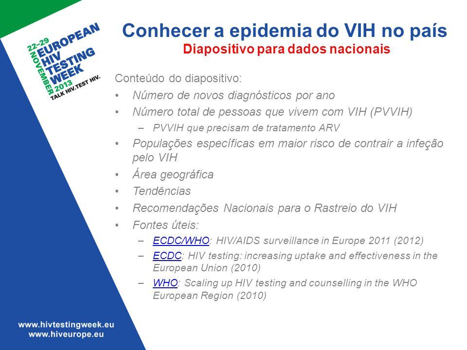 Conhecer a epidemia do VIH no país Diapositivo para dados nacionais