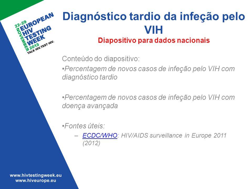 Diagnóstico tardio da infeção pelo VIH Diapositivo para dados nacionais