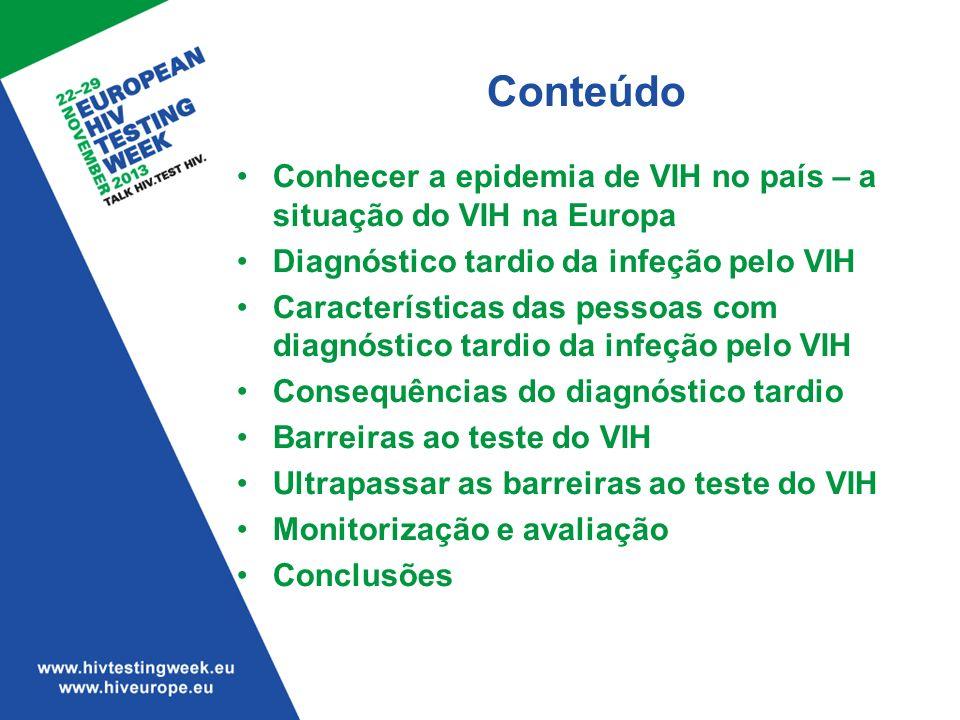 Conteúdo Conhecer a epidemia de VIH no país – a situação do VIH na Europa. Diagnóstico tardio da infeção pelo VIH.