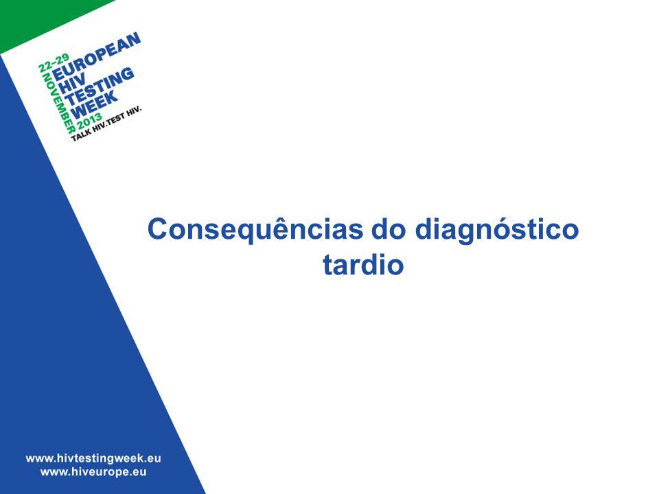 Consequências do diagnóstico tardio