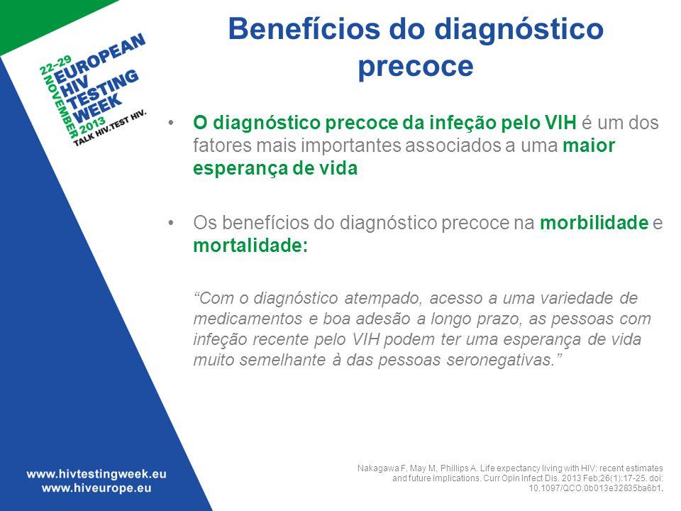 Benefícios do diagnóstico precoce