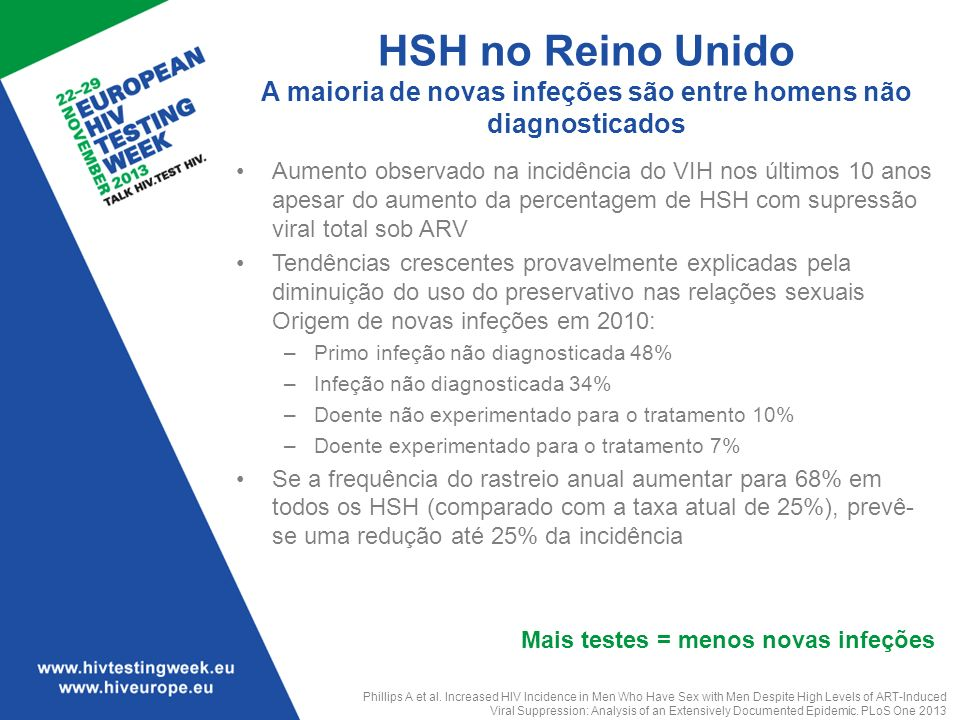 HSH no Reino Unido A maioria de novas infeções são entre homens não diagnosticados