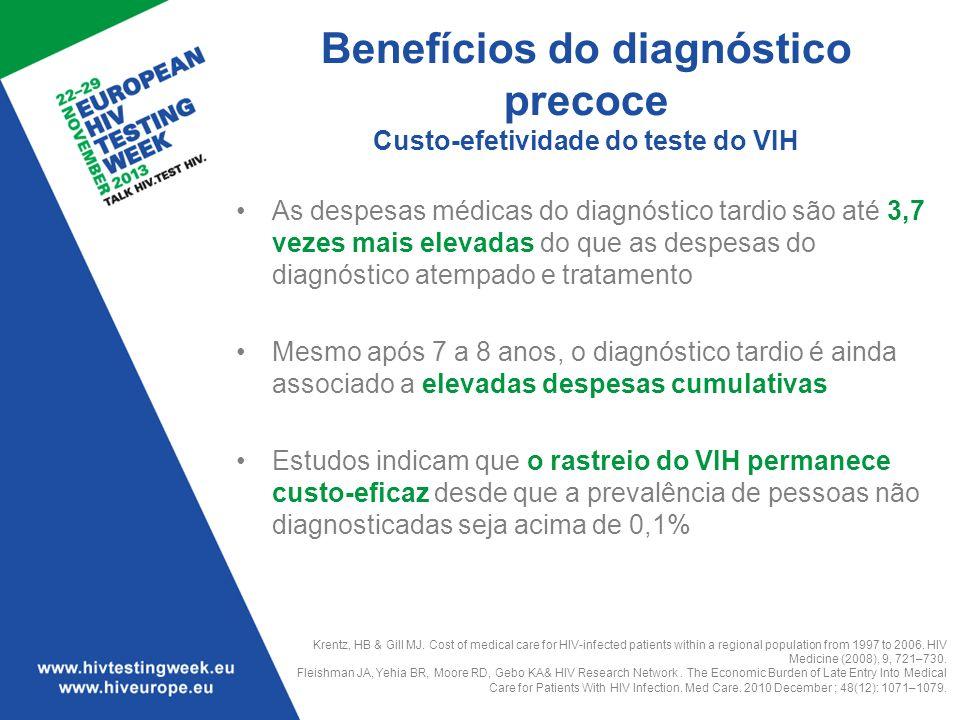 Benefícios do diagnóstico precoce Custo-efetividade do teste do VIH