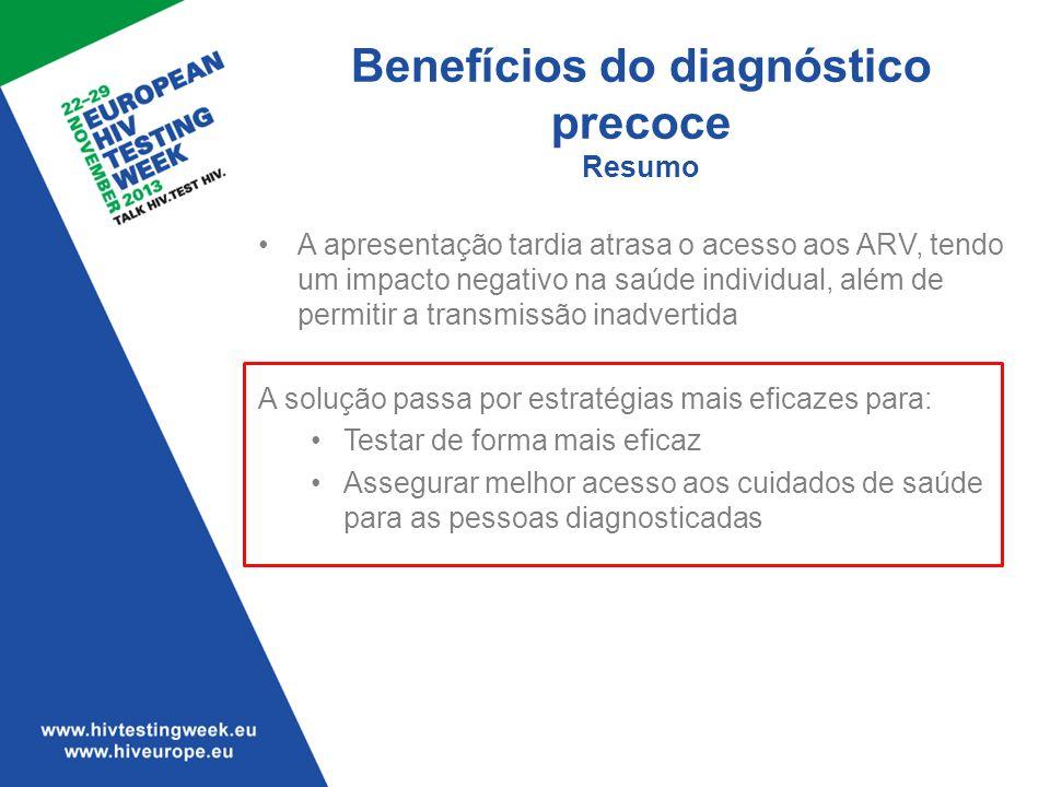 Benefícios do diagnóstico precoce Resumo