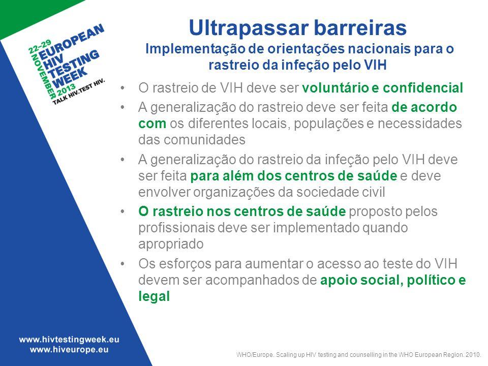Ultrapassar barreiras Implementação de orientações nacionais para o rastreio da infeção pelo VIH