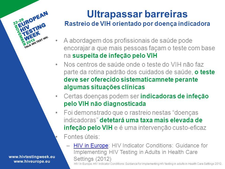 Ultrapassar barreiras Rastreio de VIH orientado por doença indicadora