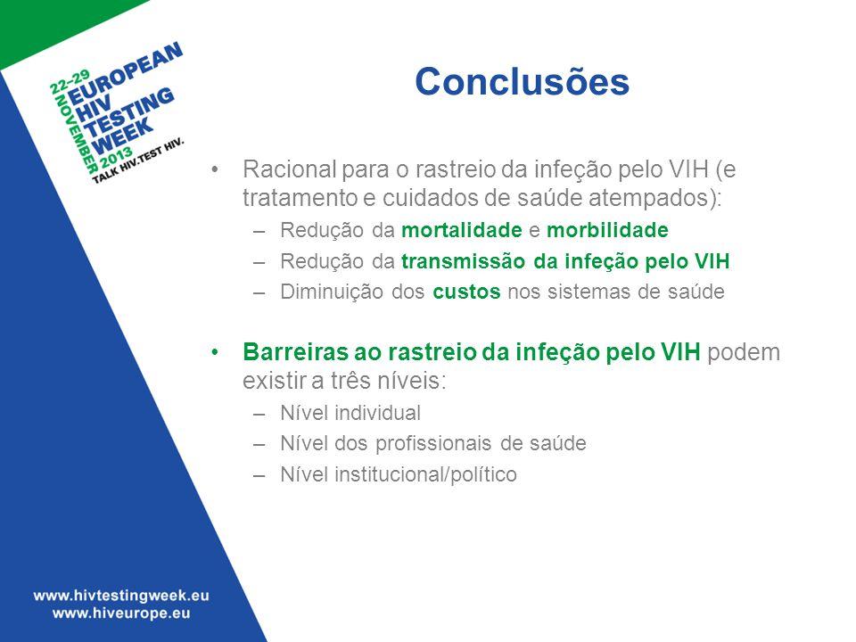 ConclusõesRacional para o rastreio da infeção pelo VIH (e tratamento e cuidados de saúde atempados):