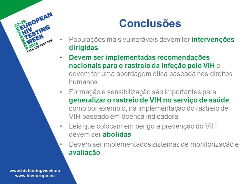 ConclusõesPopulações mais vulneráveis devem ter intervenções dirigidas.