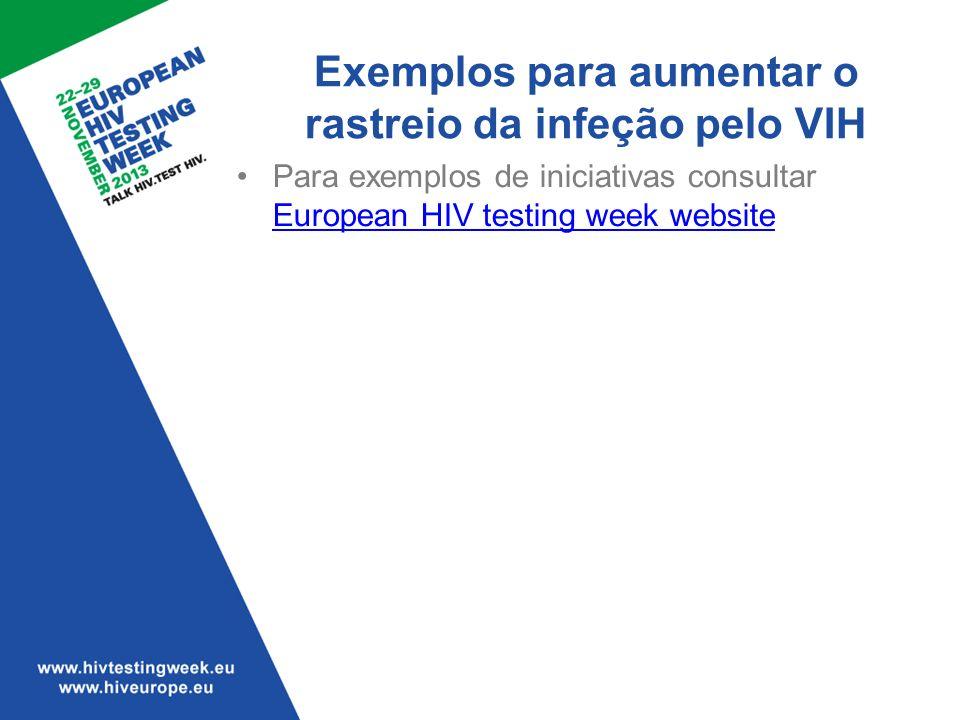 Exemplos para aumentar o rastreio da infeção pelo VIH