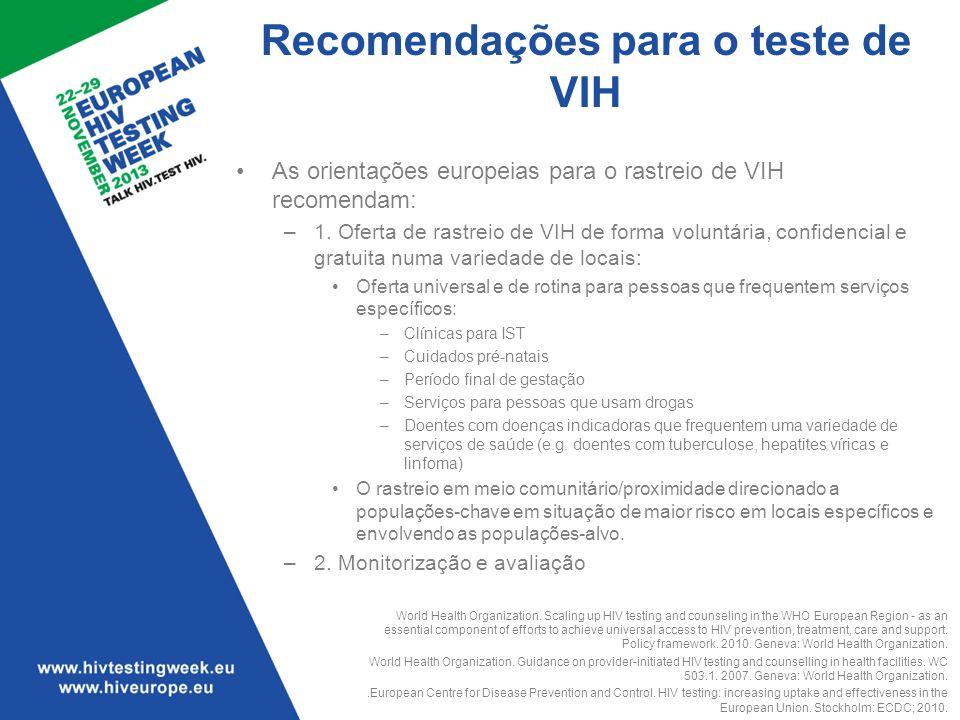 Recomendações para o teste de VIH