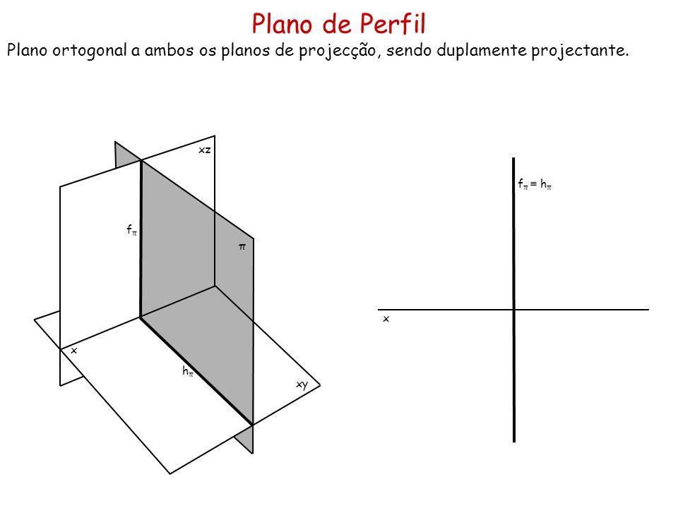 Plano de Perfil Plano ortogonal a ambos os planos de projecção, sendo duplamente projectante. x. xz.