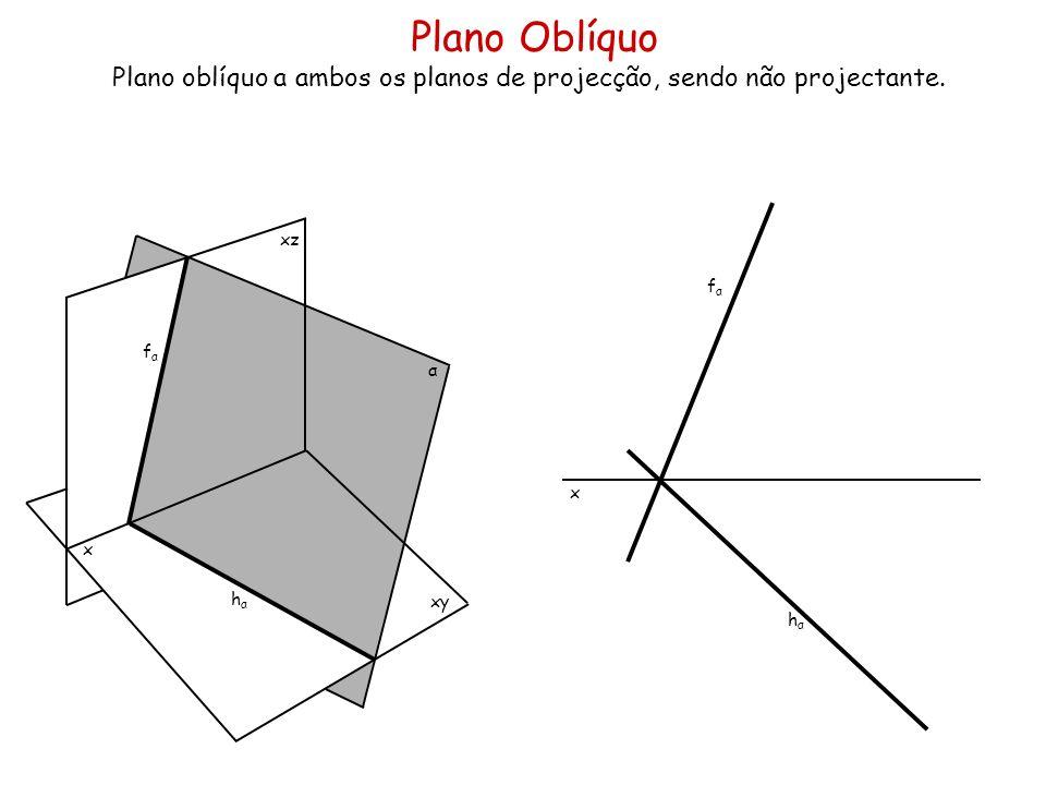Plano Oblíquo Plano oblíquo a ambos os planos de projecção, sendo não projectante. x. xz. xy. fα.