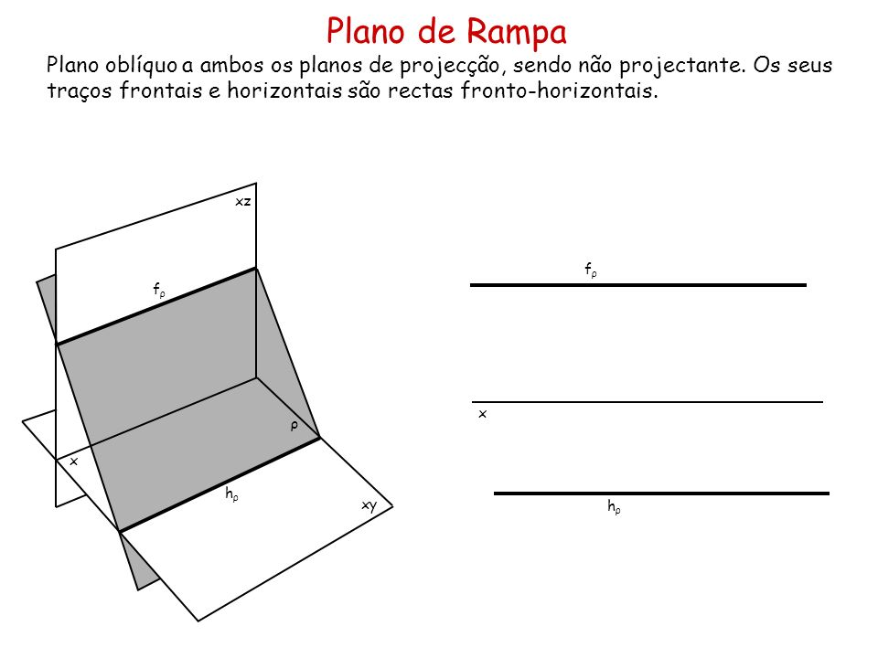 Plano de Rampa