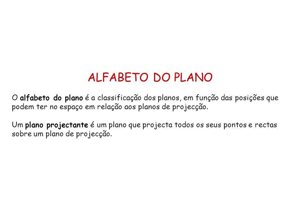ALFABETO DO PLANO