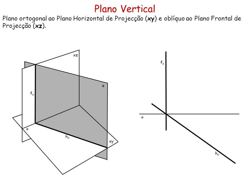 Plano Vertical Plano ortogonal ao Plano Horizontal de Projecção (xy) e oblíquo ao Plano Frontal de Projecção (xz).