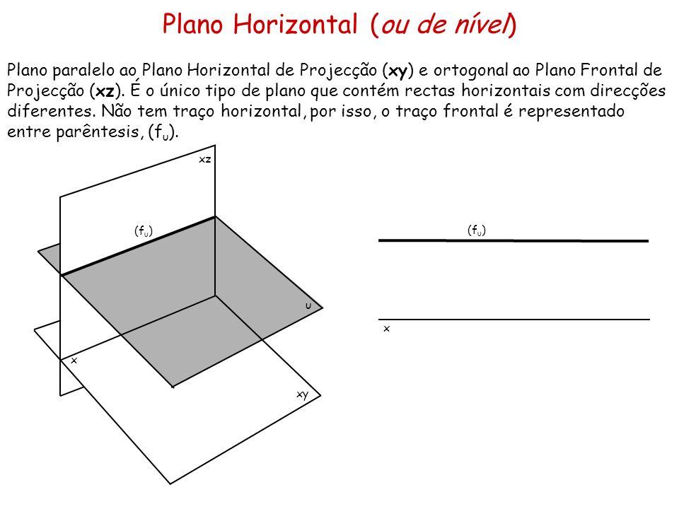 Plano Horizontal (ou de nível)
