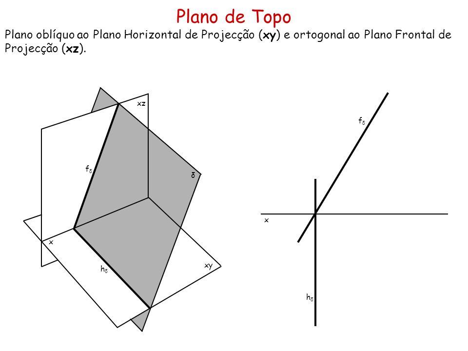 Plano de Topo Plano oblíquo ao Plano Horizontal de Projecção (xy) e ortogonal ao Plano Frontal de Projecção (xz).