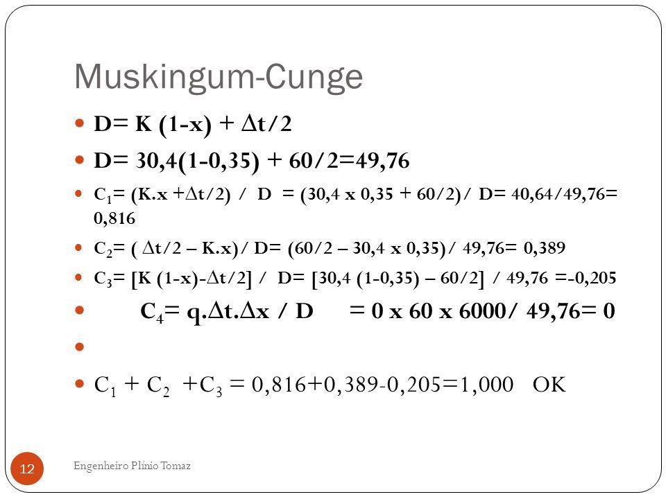 Muskingum-Cunge D= K (1-x) + ∆t/2 D= 30,4(1-0,35) + 60/2=49,76