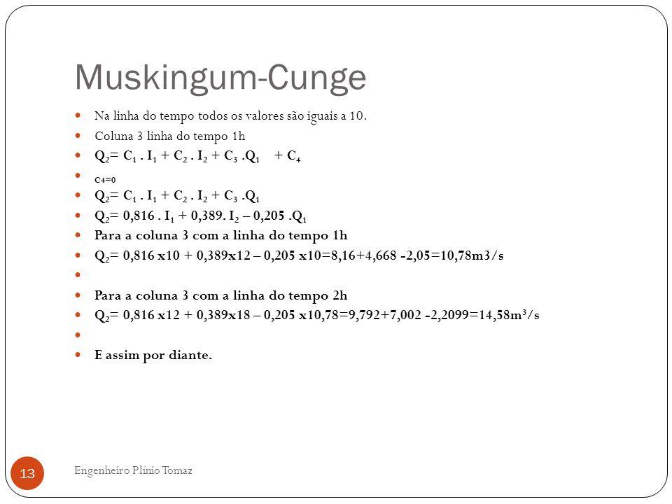 Muskingum-Cunge Na linha do tempo todos os valores são iguais a 10.
