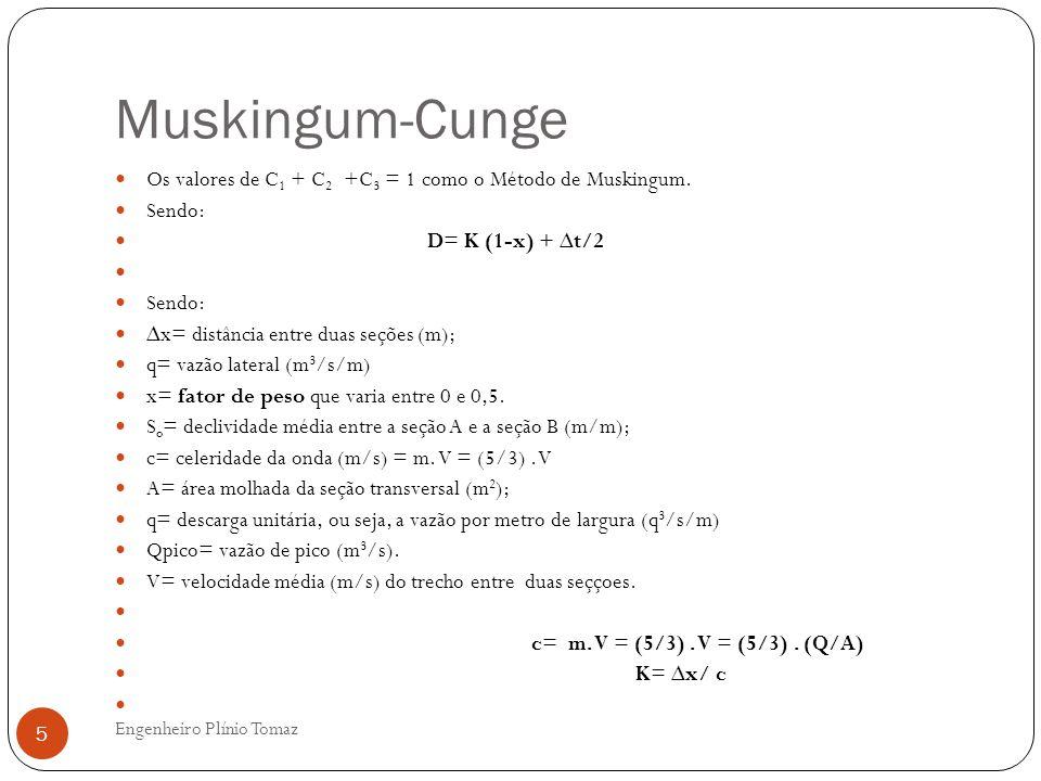 Muskingum-Cunge Os valores de C1 + C2 +C3 = 1 como o Método de Muskingum. Sendo: D= K (1-x) + ∆t/2.