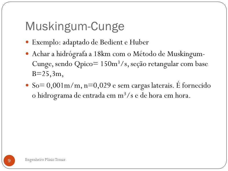 Muskingum-Cunge Exemplo: adaptado de Bedient e Huber