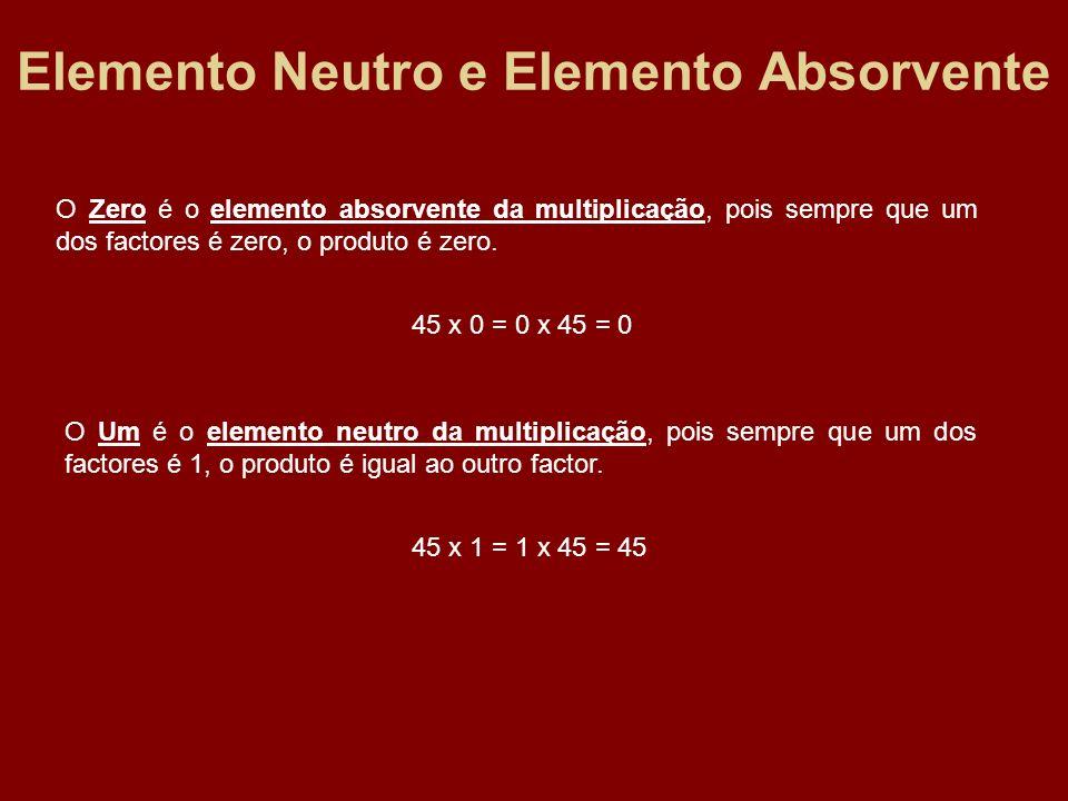 Elemento Neutro e Elemento Absorvente