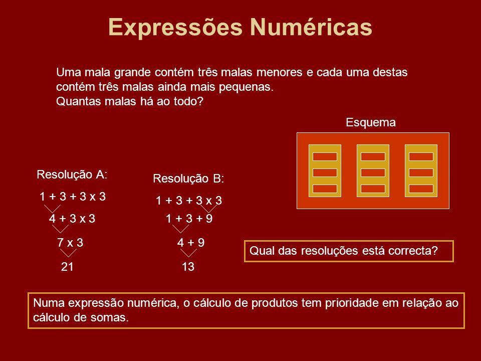 Expressões Numéricas Uma mala grande contém três malas menores e cada uma destas contém três malas ainda mais pequenas.