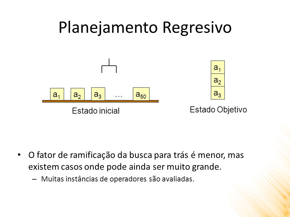 Planejamento Regresivo