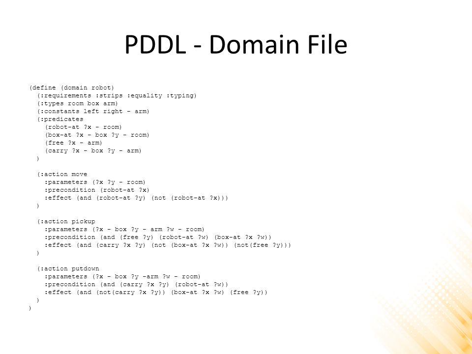 PDDL - Domain File