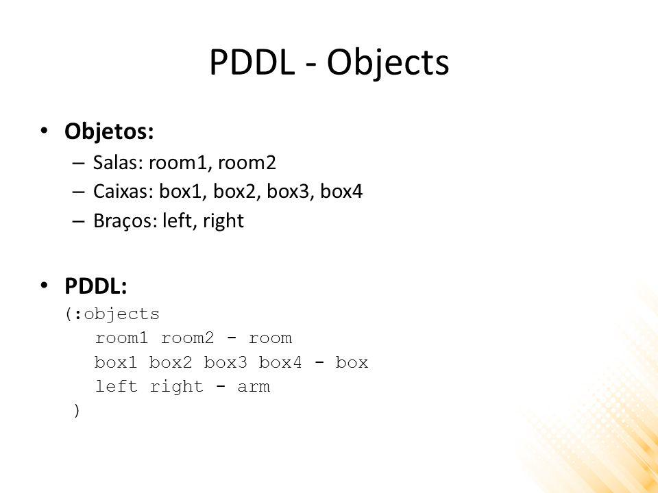 PDDL - Objects Objetos: PDDL: Salas: room1, room2