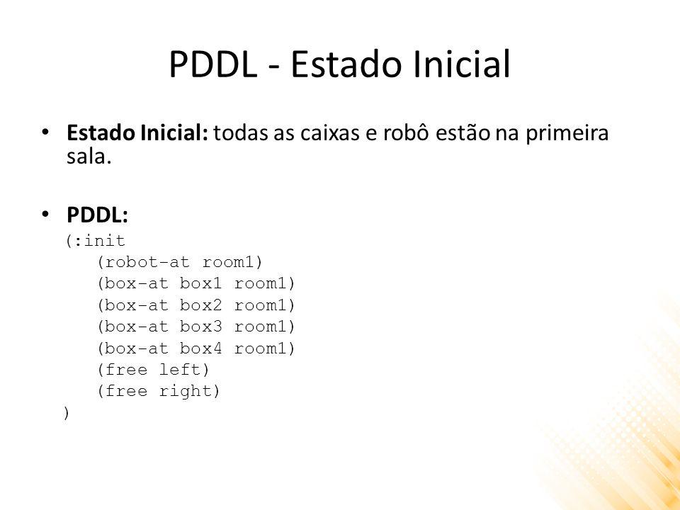 PDDL - Estado Inicial Estado Inicial: todas as caixas e robô estão na primeira sala. PDDL: (:init.