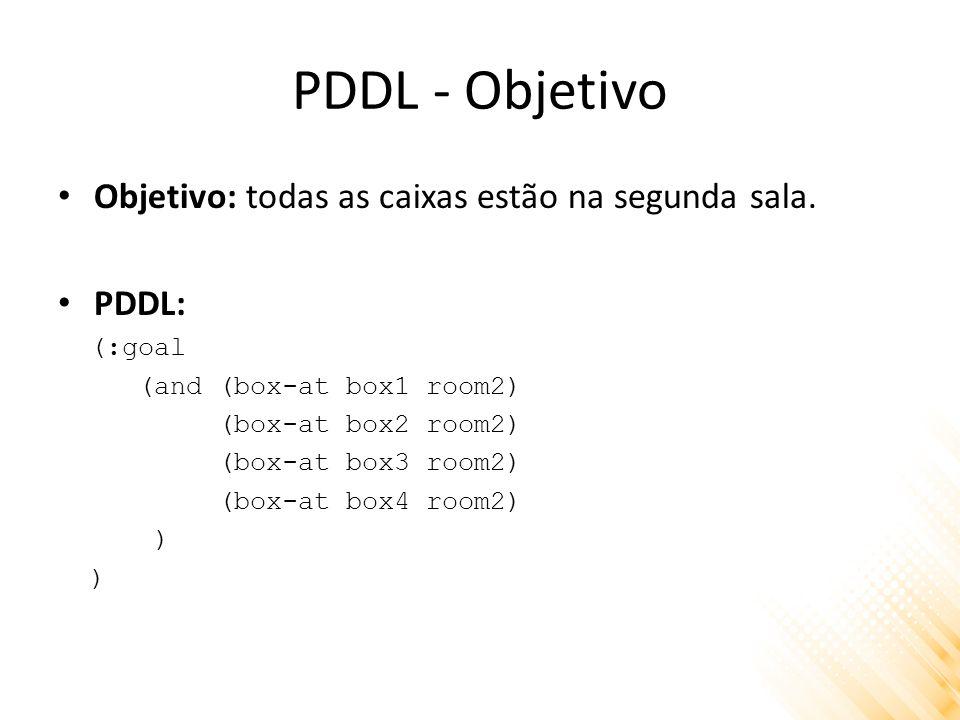 PDDL - Objetivo Objetivo: todas as caixas estão na segunda sala. PDDL: