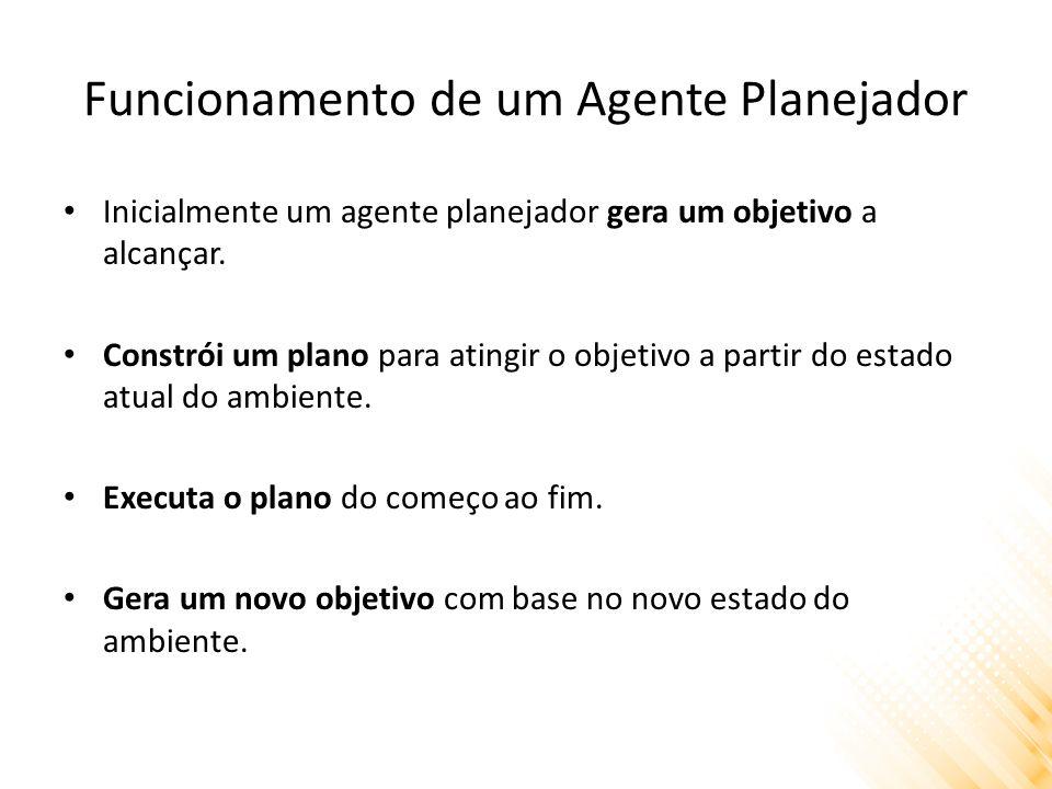 Funcionamento de um Agente Planejador