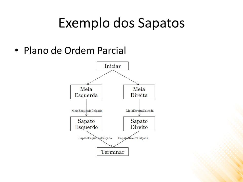 Exemplo dos Sapatos Plano de Ordem Parcial