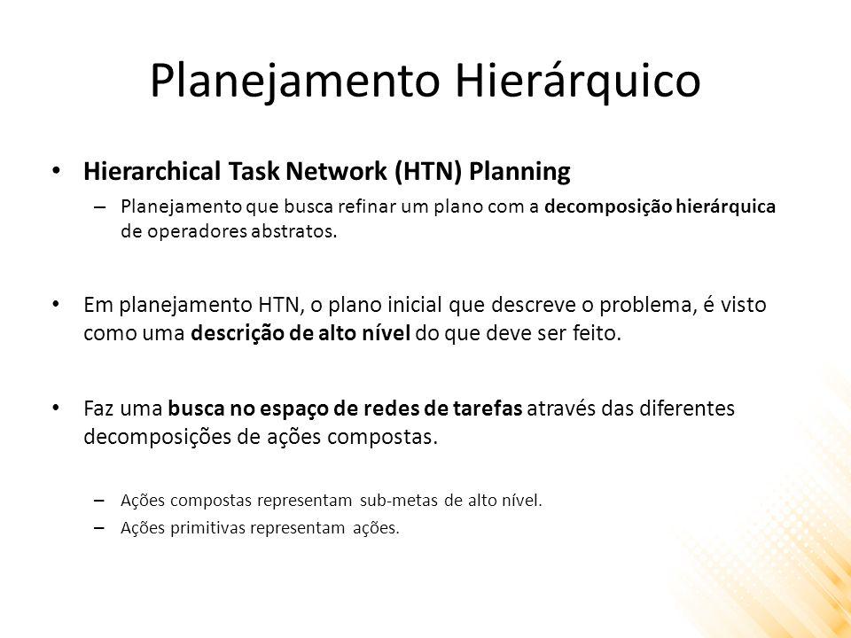 Planejamento Hierárquico