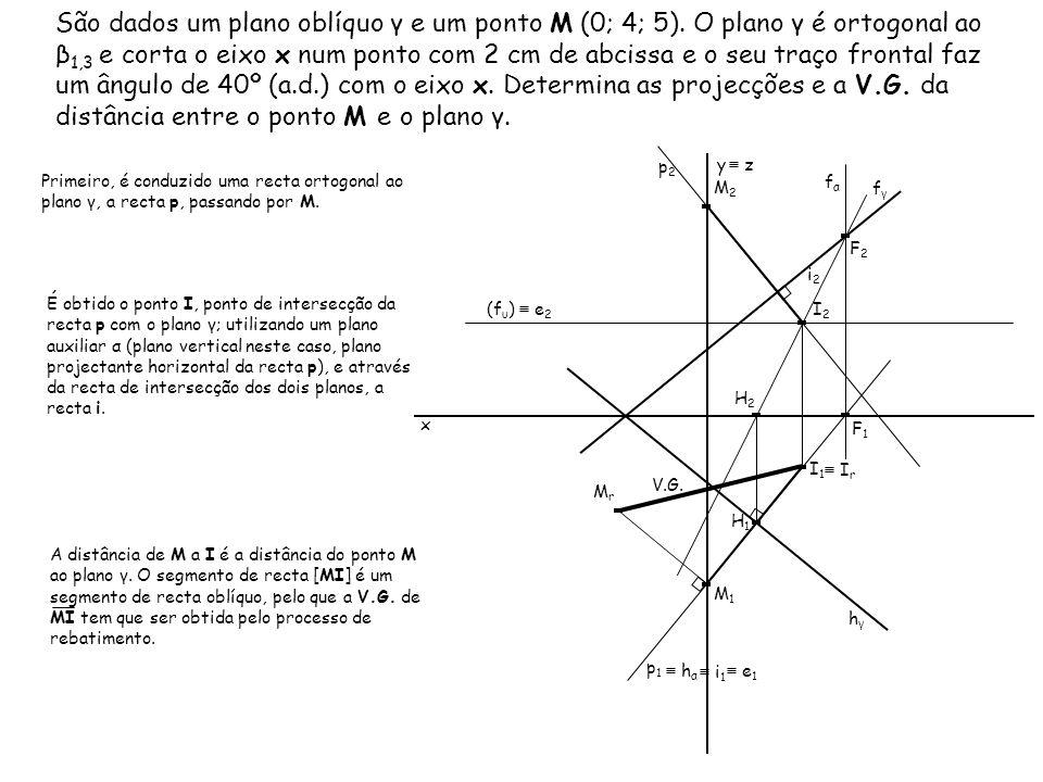 São dados um plano oblíquo γ e um ponto M (0; 4; 5)