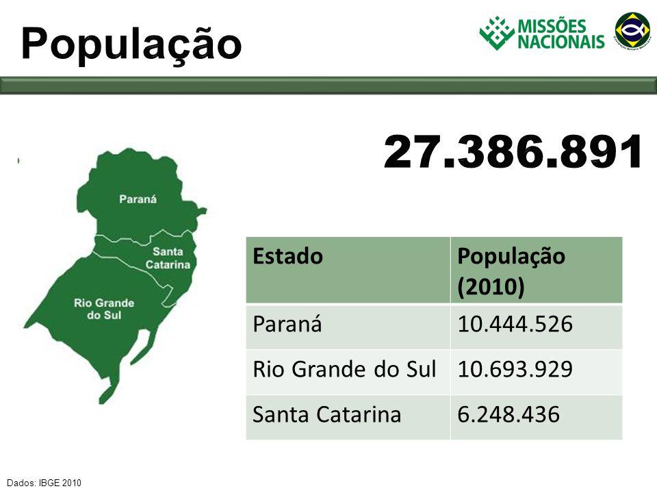População 27.386.891 Estado População (2010) Paraná 10.444.526