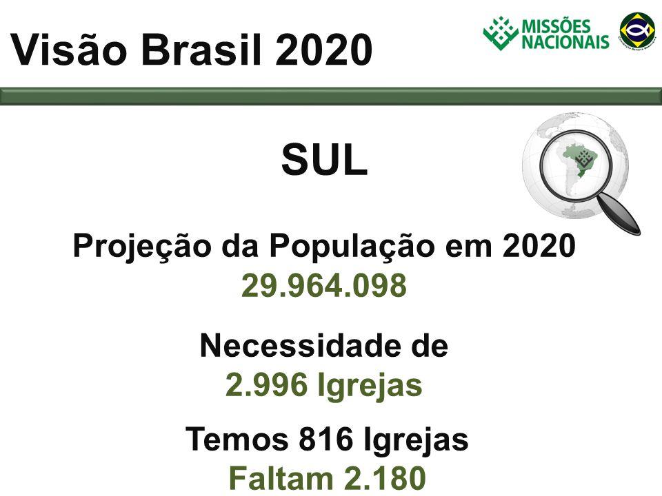 Projeção da População em 2020
