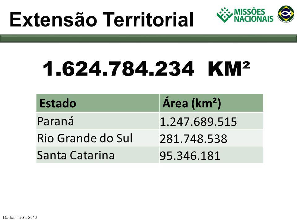 Extensão Territorial 1.624.784.234 km² Estado Área (km²) Paraná