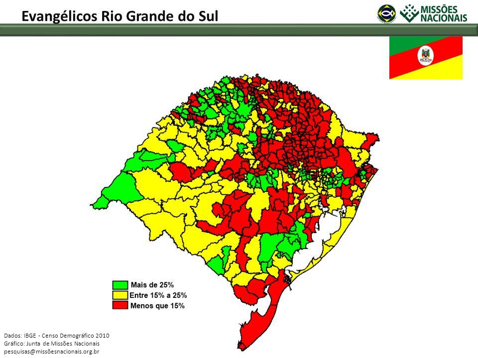 Evangélicos Rio Grande do Sul