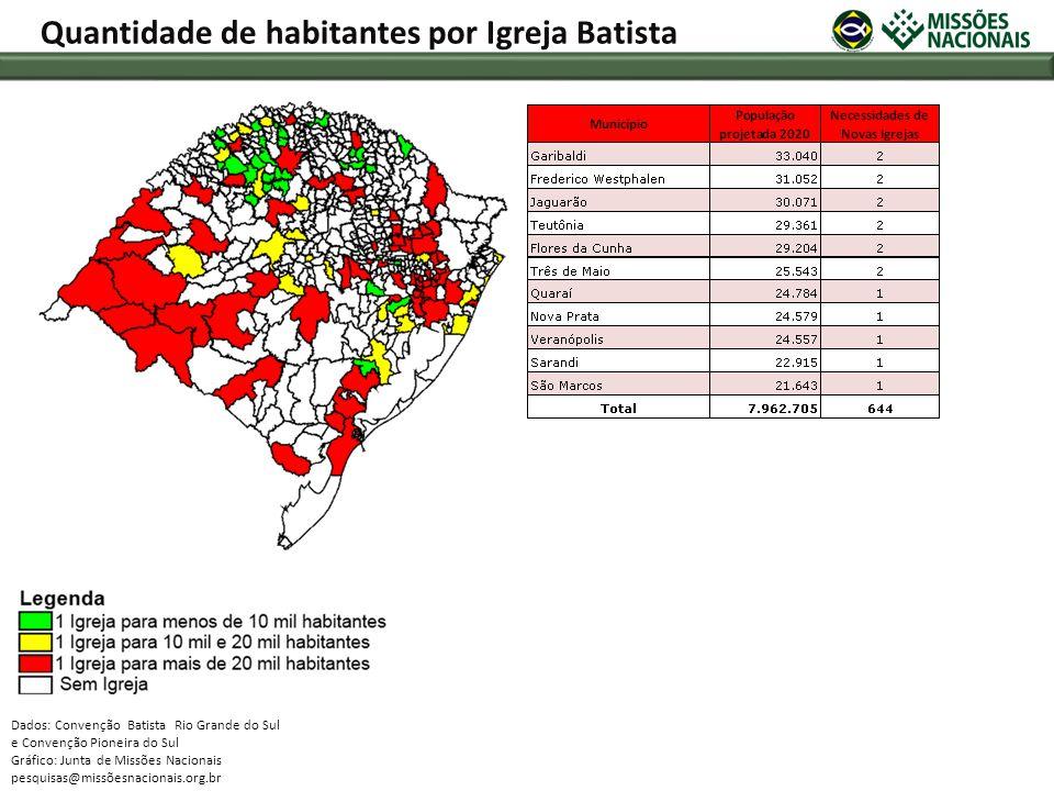 Quantidade de habitantes por Igreja Batista